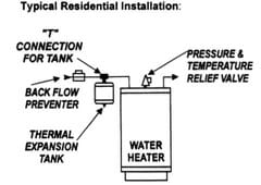 Water-Heater-Thermal-Expansion-Tank